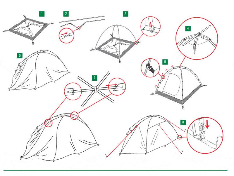 Майский экстрим 2016 дуговая палатка схема