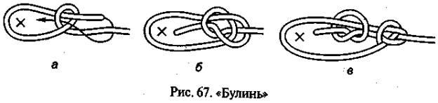 узел булинь