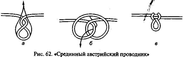 узел узел средний австрийский проводник