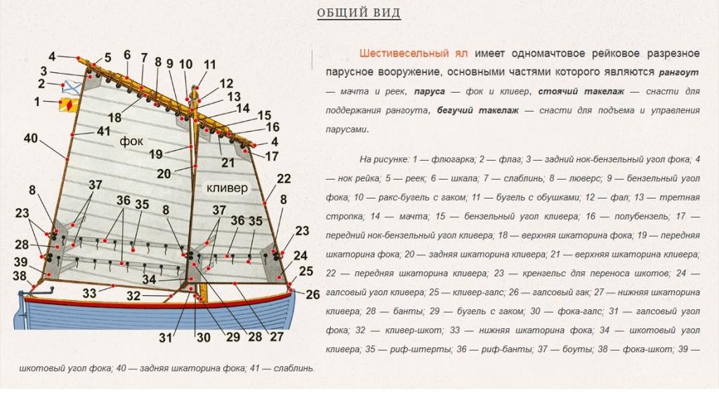 сталкер-66, День Героев. морская школа