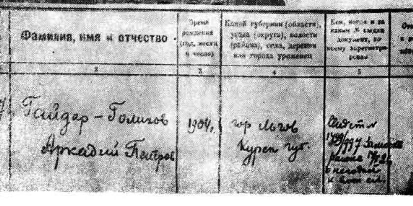 Аркадий Гайдар в Свердловске